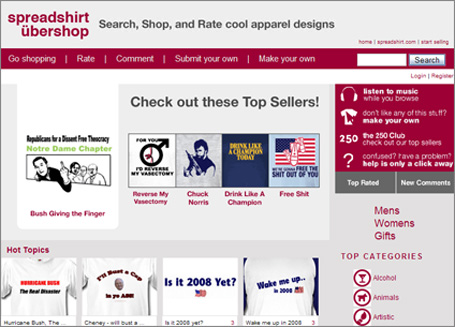 Spreadshirt Ubershop / Visual Buying Guide
