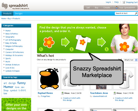 Spreadshirt Marketplace